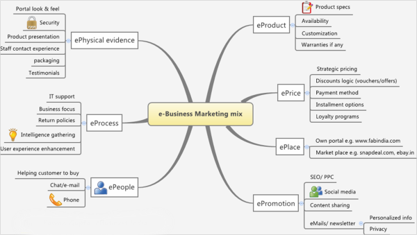 http://www.iamwire.com/2014/08/ecommerce-marketing-good-recipe-requires-balanced-mix-ingredients/#utm_source=rss&utm_medium=rss&utm_campaign=ecommerce-marketing-good-recipe-requires-balanced-mix-ingredients