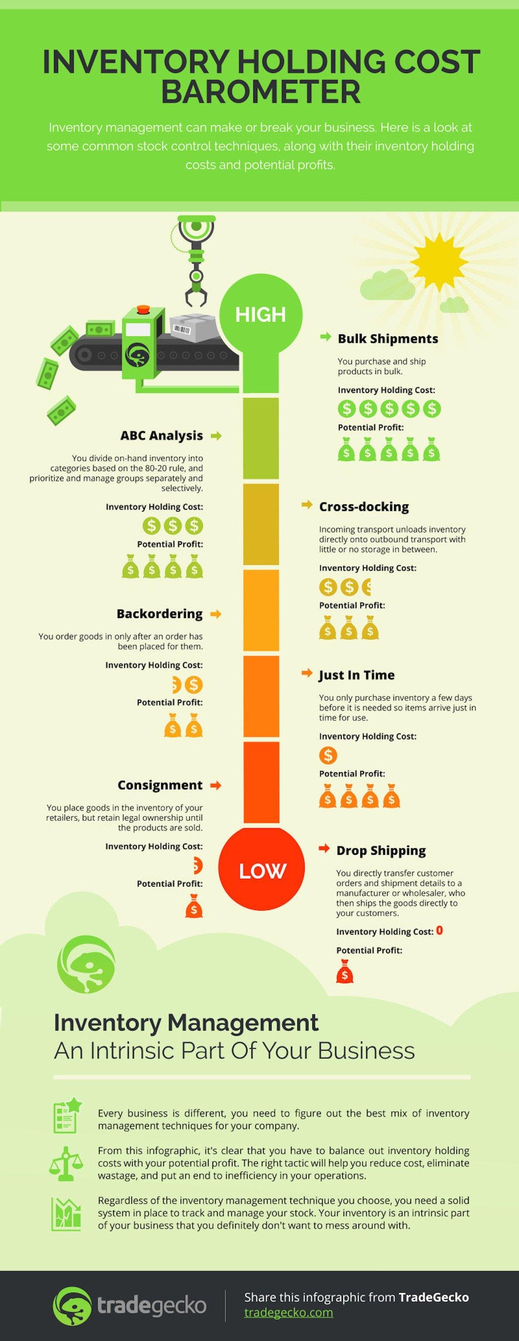 Tradegeko_infographic_24-07-14