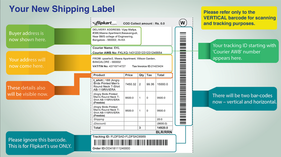 flipkart shipping label