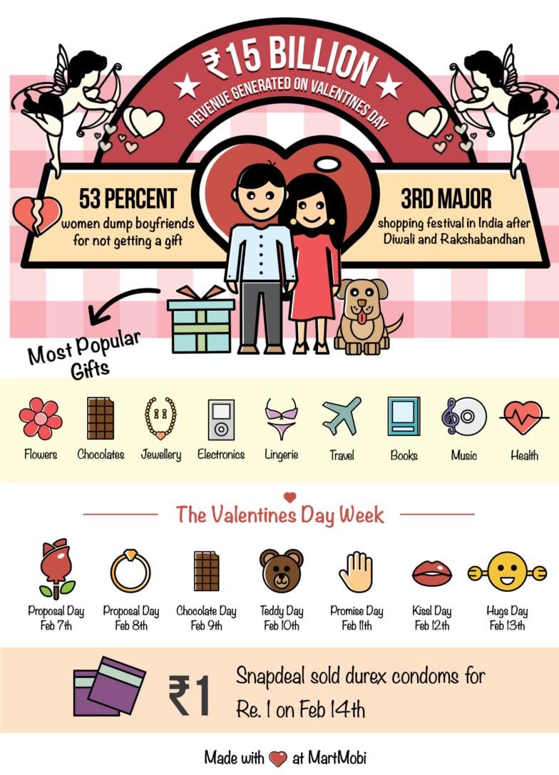 Valentines-Day-India-04