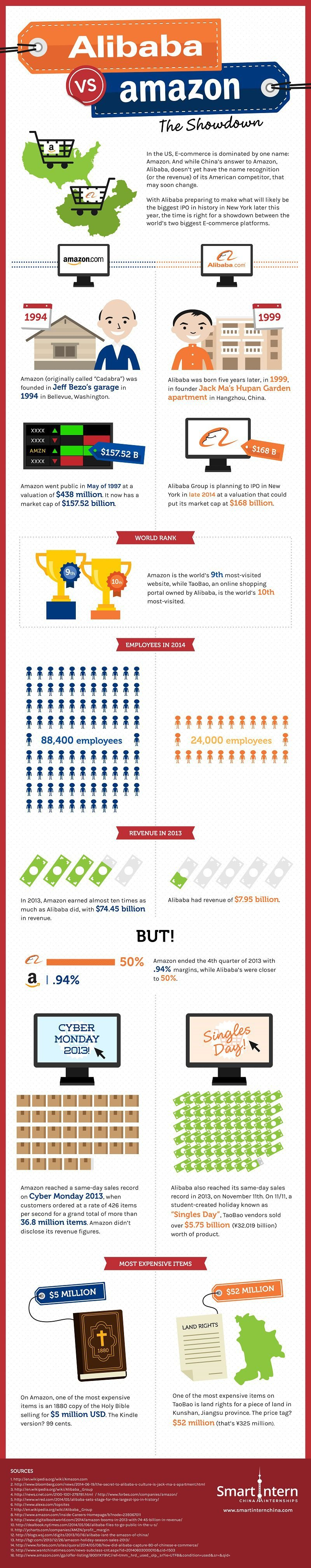 alibaba_vs_amazon_infographic_small__reduced_high_res (1)