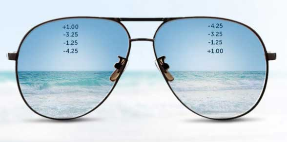 lenskart inches closer to become the leader of the eyewear industry