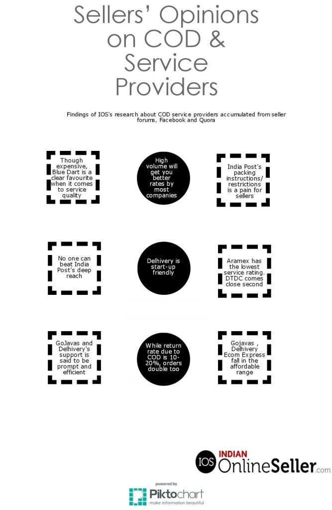 COD Service Providers_Edited