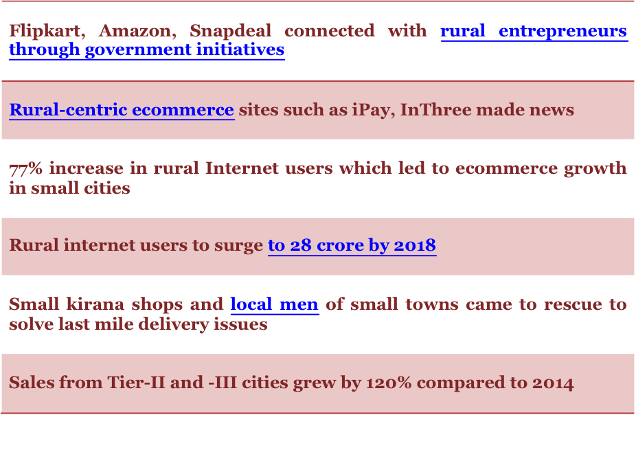 ee5631ab515 Buzzwords of Indian Ecommerce 2015 - A look at the defining trends ...