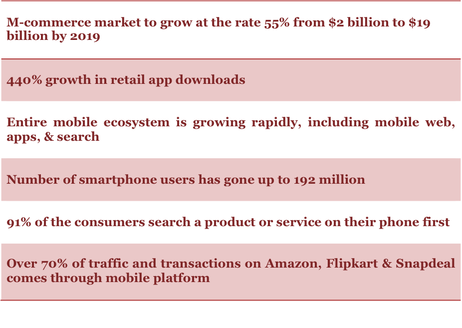 mobile commerce table