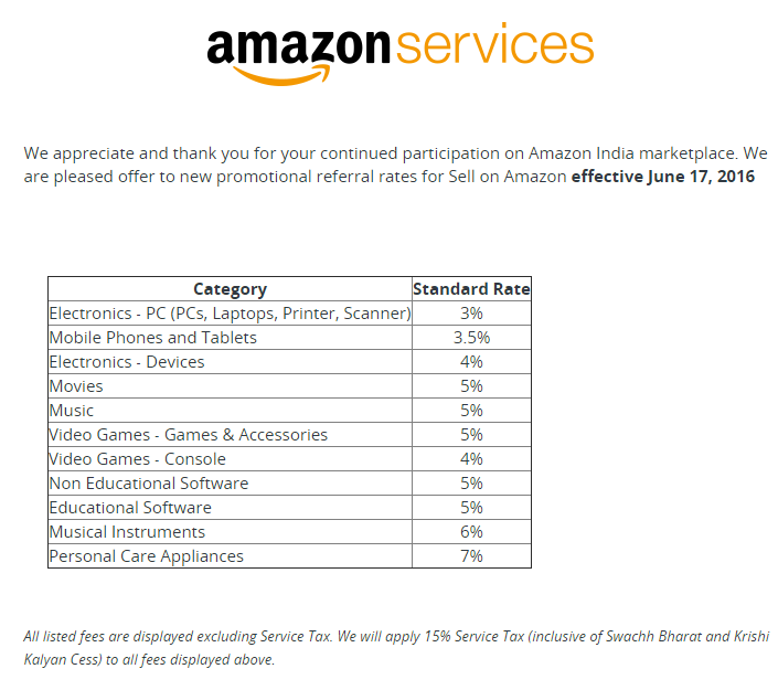 https://services.amazon.in/standards/fee-schedule.html
