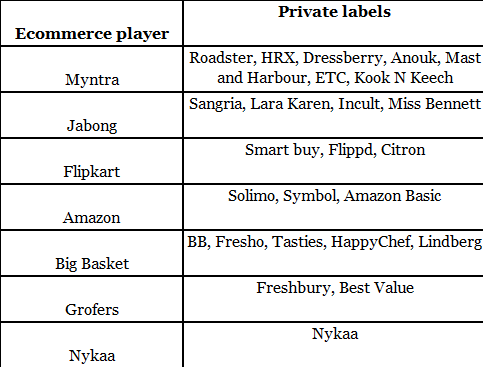 Private Labels_edited
