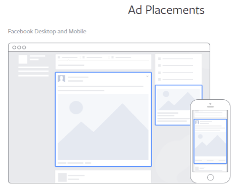 https://www.facebook.com/business/ads-guide/?tab0=Mobile%20News%20Feed