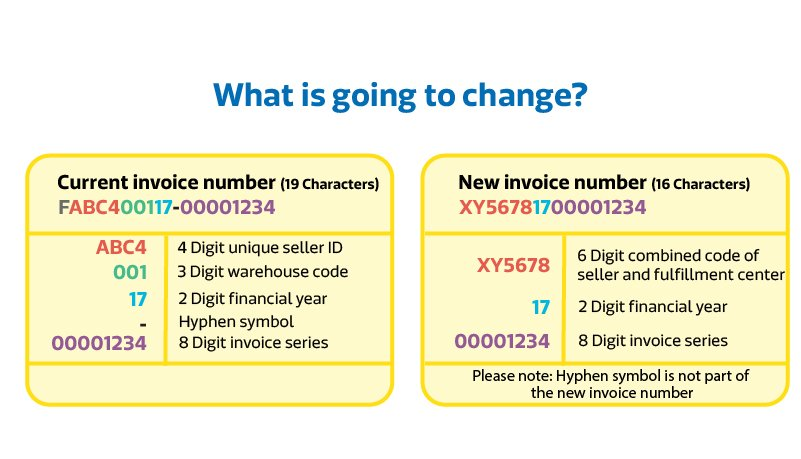 Flipkart Revises Customer Invoice Number As Per GST Mandate - Whats an invoice